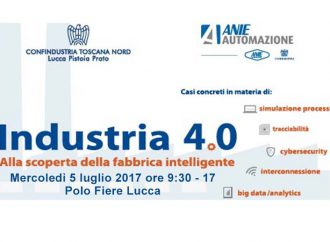 Industria 4.0: la fabbrica intelligente