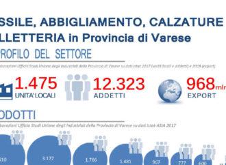 Varese: il T/A è ancora un'opportunità per i giovani