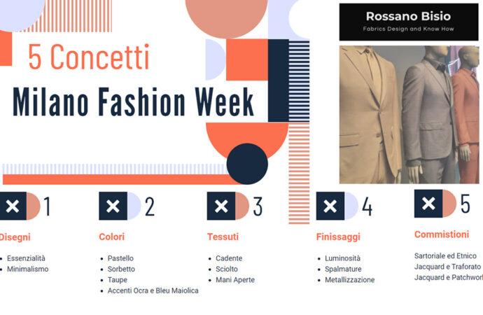 I 5 migliori concetti di Milano Fashion Week.